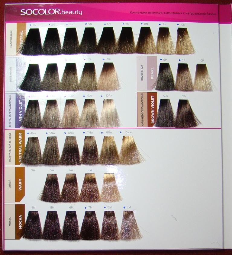Цвета краски для волос матрикс