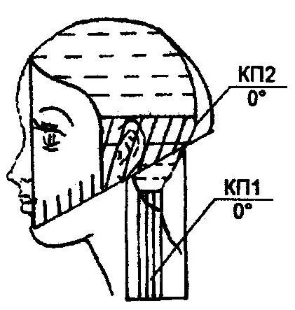 Схема стрижек градуированный боб каре