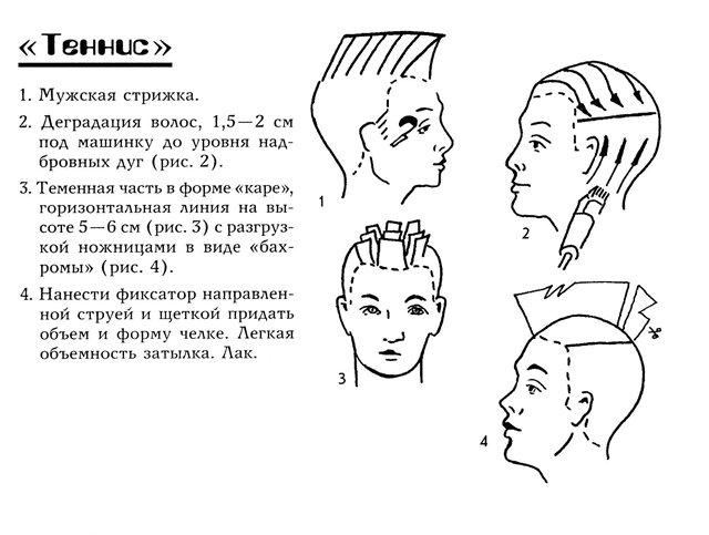 Мужские стрижки схемы стрижек на
