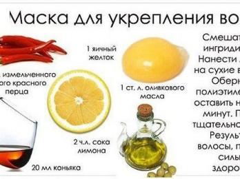 Домашние рецепты масок от облысения