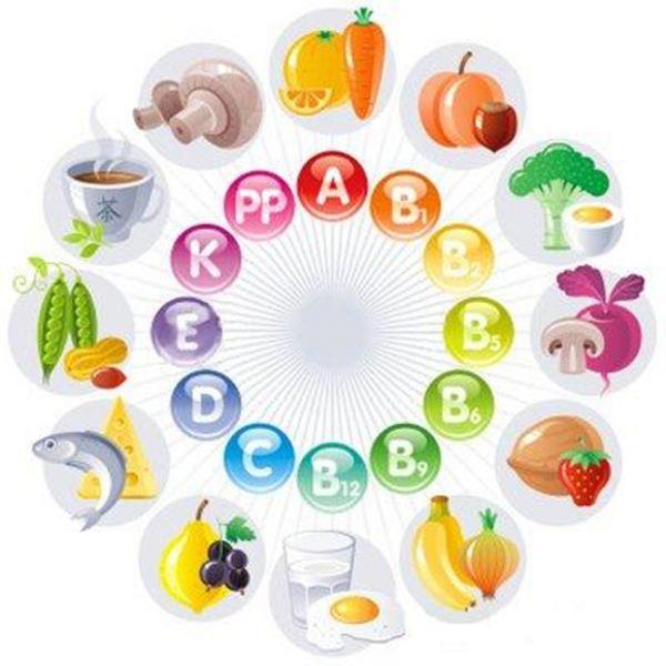 Продукты и витамины в них