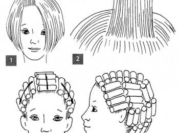 Как накрутить волосы красиво?