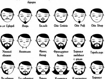 Способы отращивания бороды