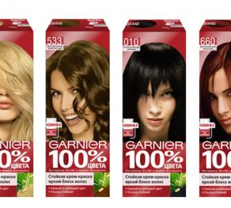 Каталог краски для волос Гарньер (Garnier)