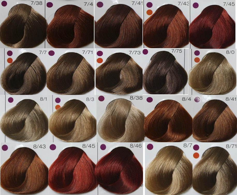 Палитра краска для волос лонда профессиональная палитра цветов