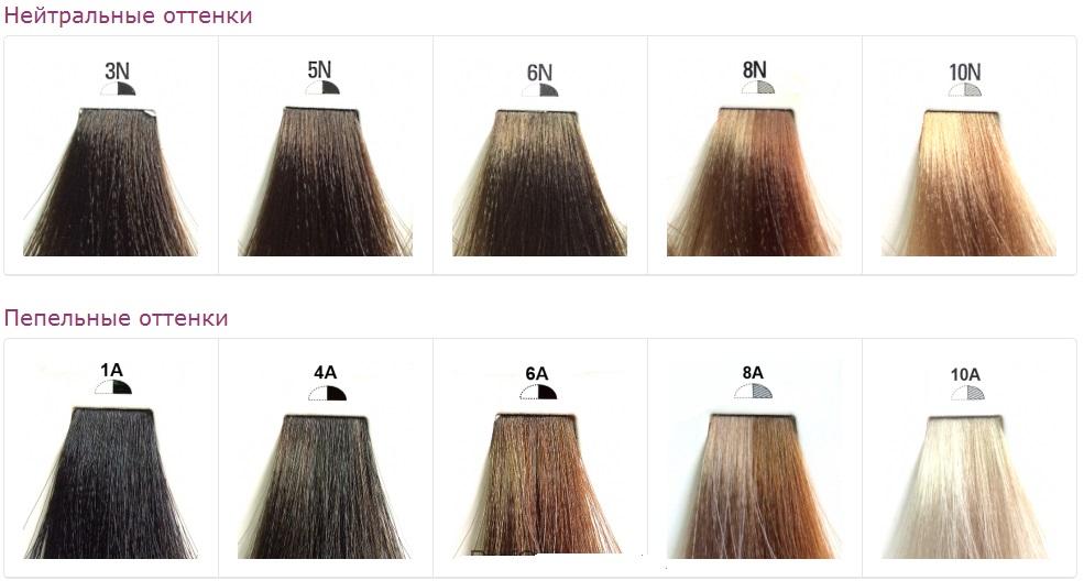 Палитра матрикс для седых волос палитра