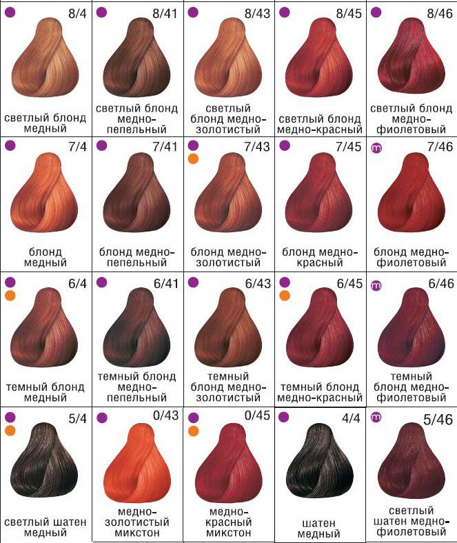Краска Лонда палитра профессиональных цветов - отзывы и фото