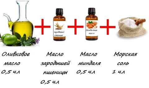 Ингредиенты для пилинга