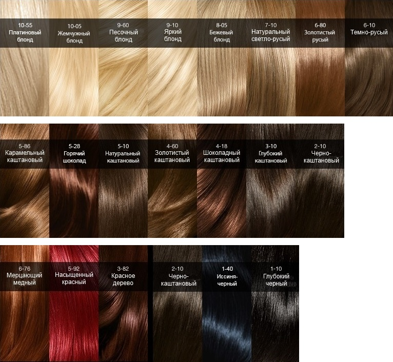 Ash brown hair color chart pictures