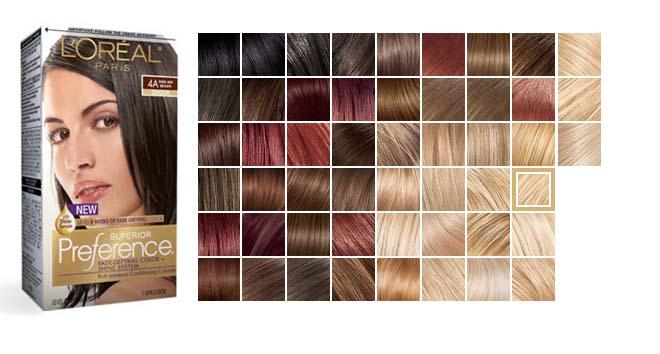 Что означают цифры на краске для волос лореаль