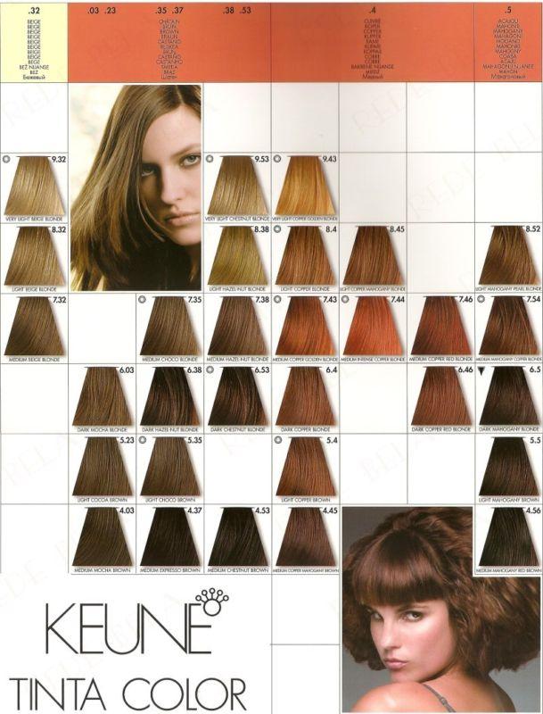 Кёне краска для волос купить в интернет магазине