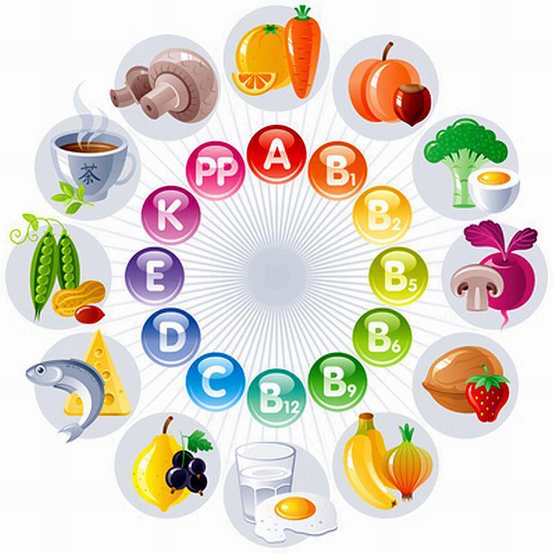 Содержание витаминов в еде