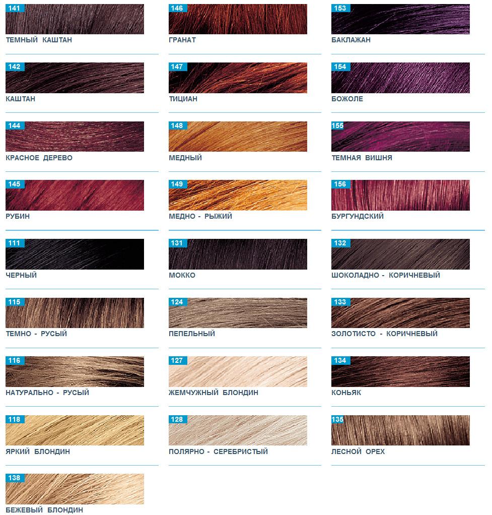 Тонирующие средства для седых волос