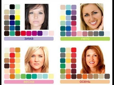 Определение цветотипа