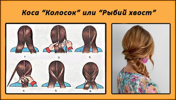 Схема плетения косы из двух прядей