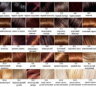 Широкий выбор цветов палитры Лореаль Кастинг Крем Глосс