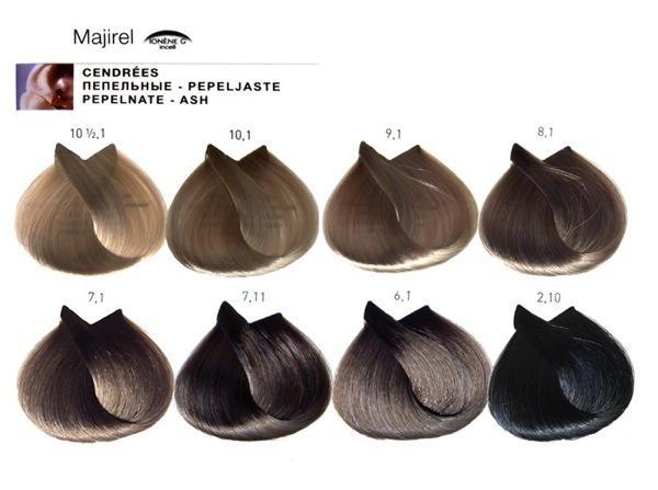 Палитра краски для волос холодные оттенки