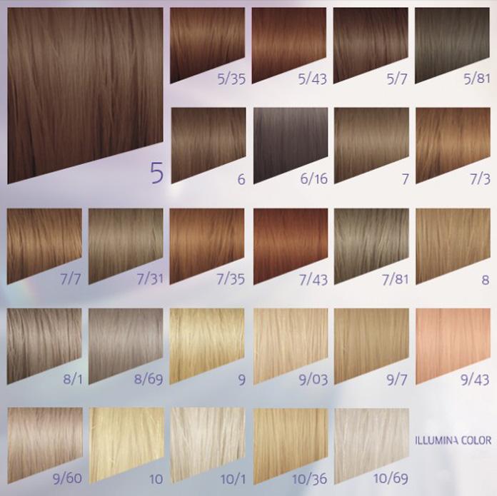 Краска для волос wella палитра