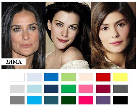 Цветотип внешности