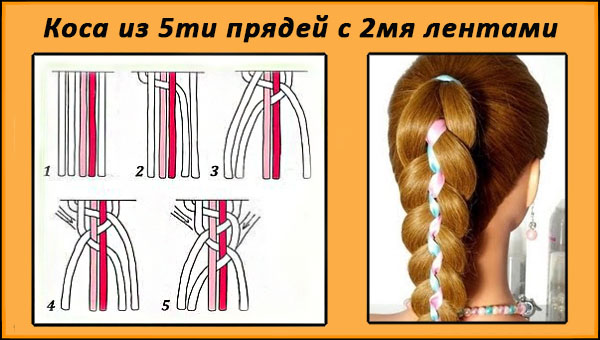 Коса из пяти прядей