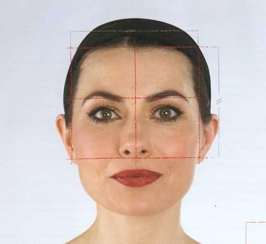 Метод определения квадратного лица