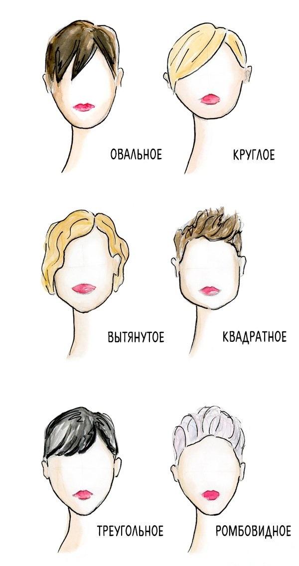 Подходящая форма пикси для разных типов лиц