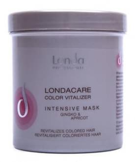 Лонда для окрашенных волос