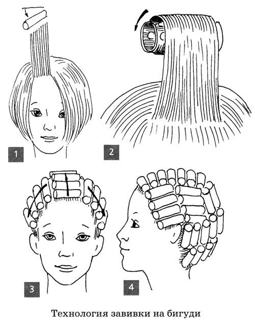 Как можно правильно накрутить волосы