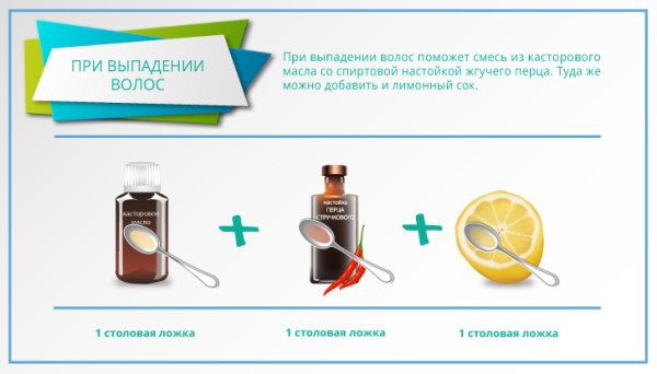 Касторовое масло от выпадения волос