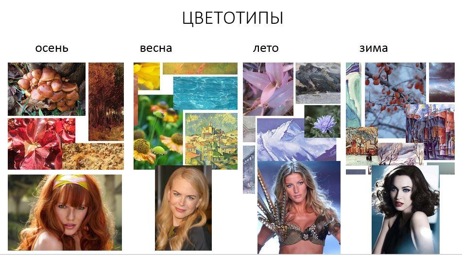 Цветотипы внешности