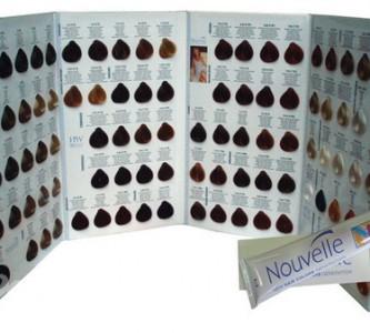 Выбор профессиональной итальянской краски для волос
