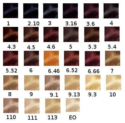 Color Naturals от Гарньер