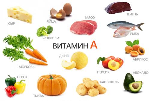 Содержание витамина А в продуктах