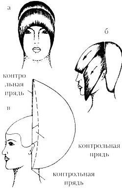 Схема градуированного каре