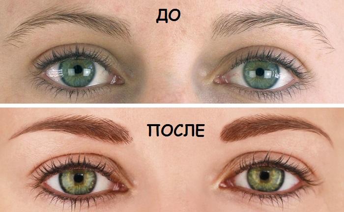Идеальные брови для круглого лица фото